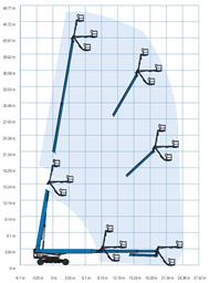 Suorapuominen kuukulkija (dieselkäyttöinen, 4 WD, levitettävät akselit), 48m