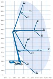 Nivelpuominen kuukulkija (dieselkäyttöinen, 4 WD, levitettävät akselit), 43m