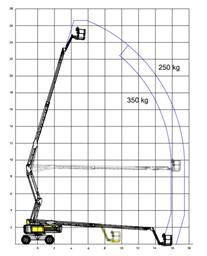 Nivelpuominen kuukulkija (dieselkäyttöinen, 4 WD), 26m
