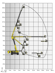 Suorapuominen kuukulkija (dieselkäyttöinen, 4 WD), 32m