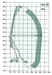 Nivelpuominen kuukulkija (dieselkäyttöinen, 4 WD, levitettävät akselit), 40m