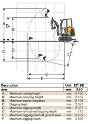 Mini-excavators, <2t